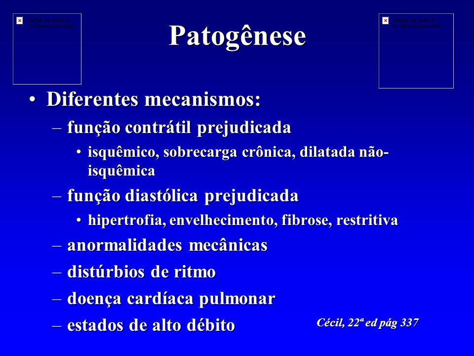 Patogênese Diferentes mecanismos:Diferentes mecanismos: –função contrátil prejudicada isquêmico, sobrecarga crônica, dilatada não- isquêmicaisquêmico, sobrecarga crônica, dilatada não- isquêmica –função diastólica prejudicada hipertrofia, envelhecimento, fibrose, restritivahipertrofia, envelhecimento, fibrose, restritiva –anormalidades mecânicas –distúrbios de ritmo –doença cardíaca pulmonar –estados de alto débito Cécil, 22ª ed pág 337
