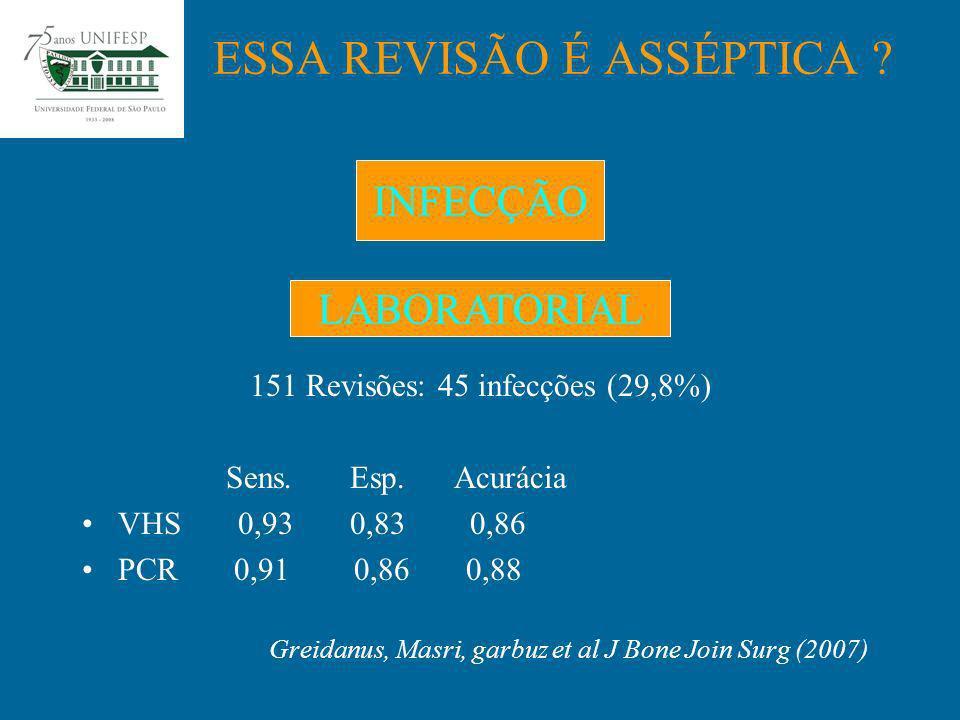 151 Revisões: 45 infecções (29,8%) Sens. Esp. Acurácia VHS 0,93 0,83 0,86 PCR 0,91 0,86 0,88 Greidanus, Masri, garbuz et al J Bone Join Surg (2007) ES