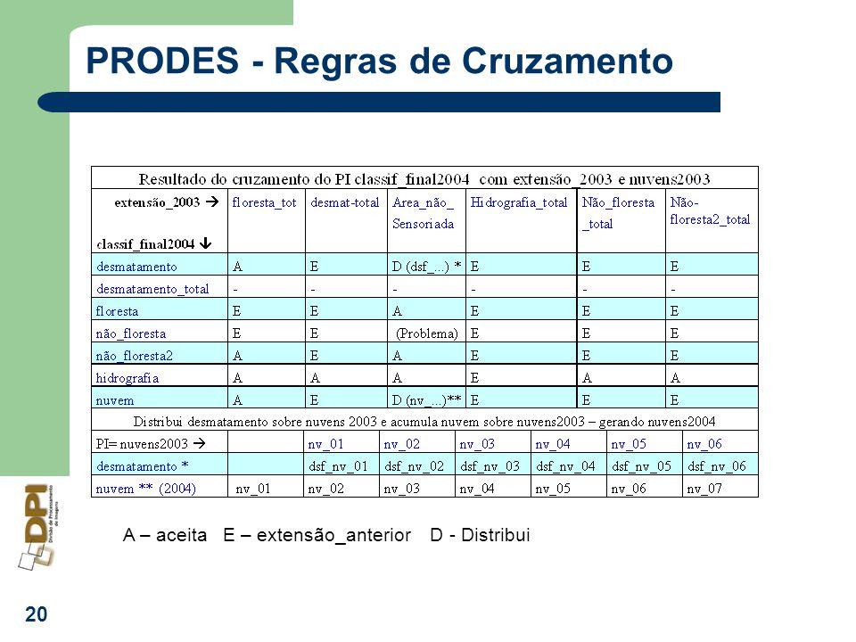 20 PRODES - Regras de Cruzamento A – aceita E – extensão_anterior D - Distribui