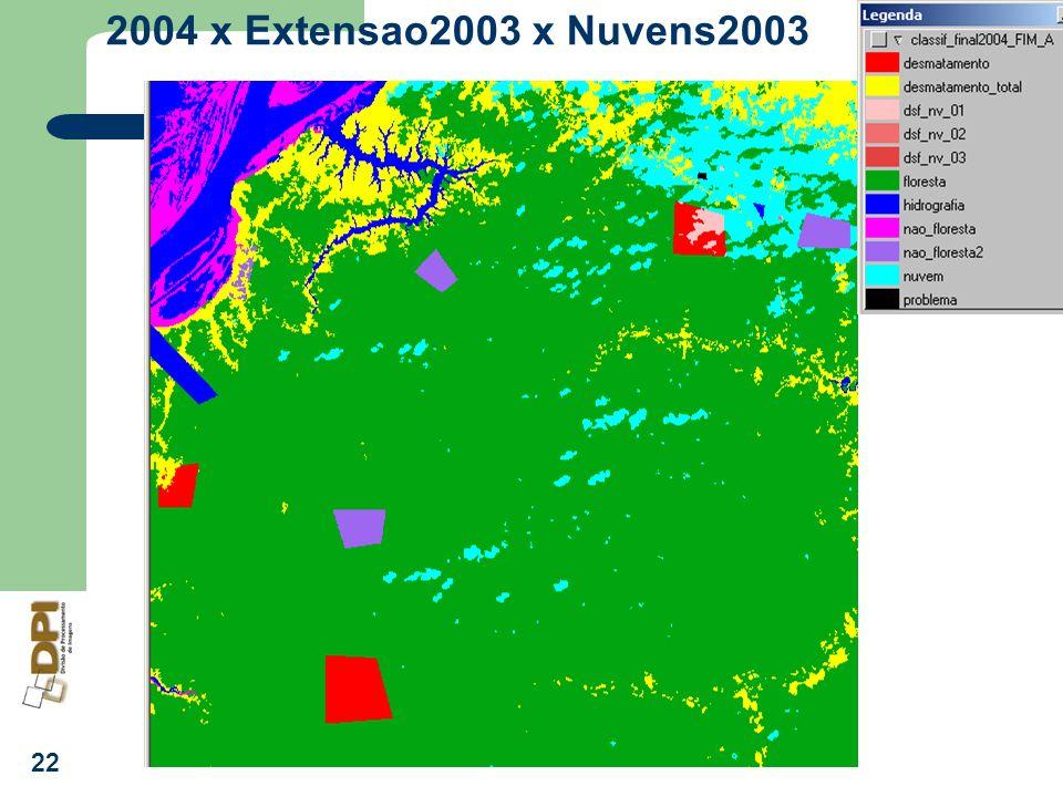 22 2004 x Extensao2003 x Nuvens2003