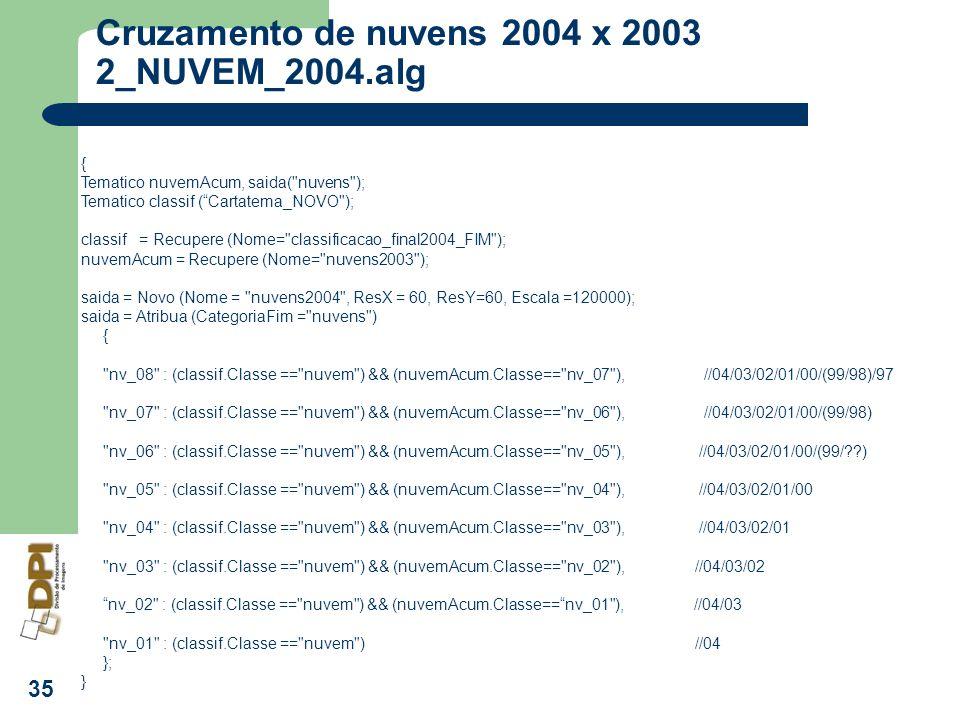 35 Cruzamento de nuvens 2004 x 2003 2_NUVEM_2004.alg { Tematico nuvemAcum, saida(
