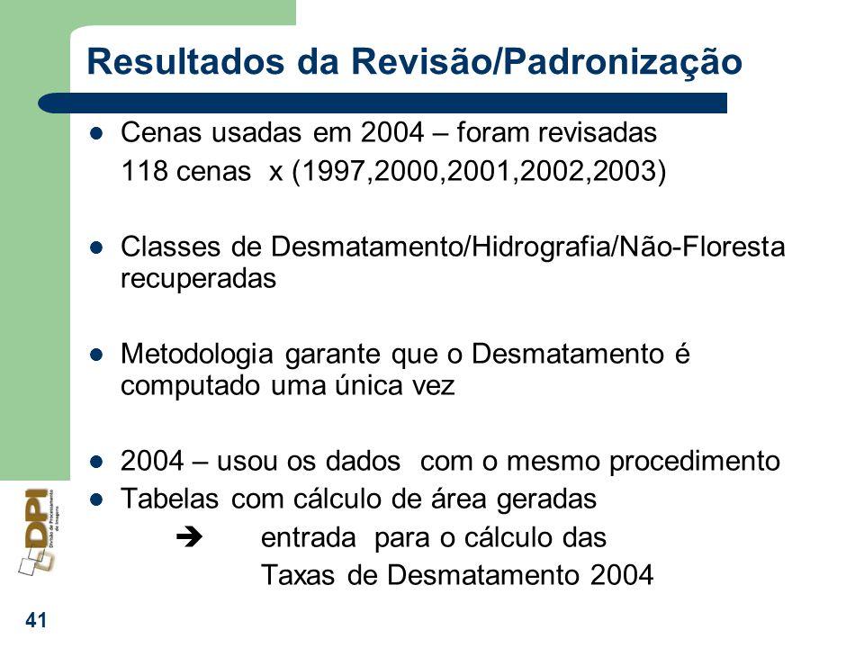 41 Resultados da Revisão/Padronização Cenas usadas em 2004 – foram revisadas 118 cenas x (1997,2000,2001,2002,2003) Classes de Desmatamento/Hidrografi