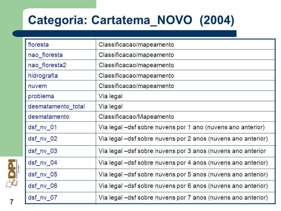 38 4_Criar_Mascara2004.alg { Tematico extn ( extensao ); Tematico saiMasc ( extensao ); extn = Recupere ( Nome = extensao_2004 ); saiMasc = Novo (Nome = mascara_2004 , ResX = 60, ResY=60, Escala = 120000); saiMasc = Atribua ( CategoriaFim = extensao ) { mascara : (extn.Classe == nao_floresta_total ) || (extn.Classe == nao_floresta2_total ) || (extn.Classe == desmatamento_total ) || (extn.Classe == hidrografia_total ) }; }