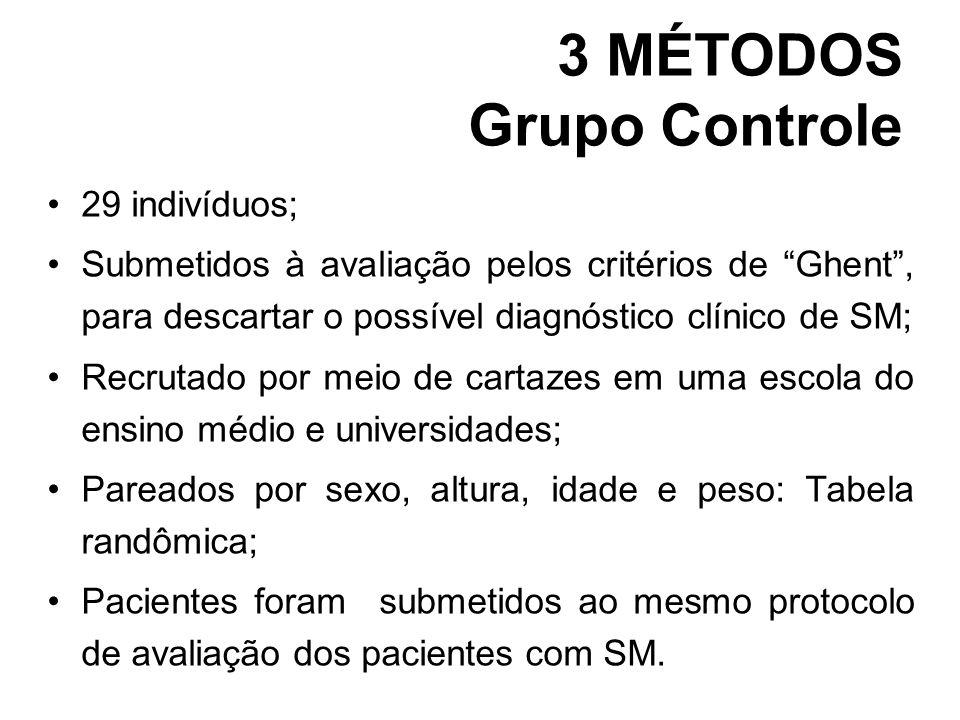 3 MÉTODOS Grupo Controle 29 indivíduos; Submetidos à avaliação pelos critérios de Ghent, para descartar o possível diagnóstico clínico de SM; Recrutad