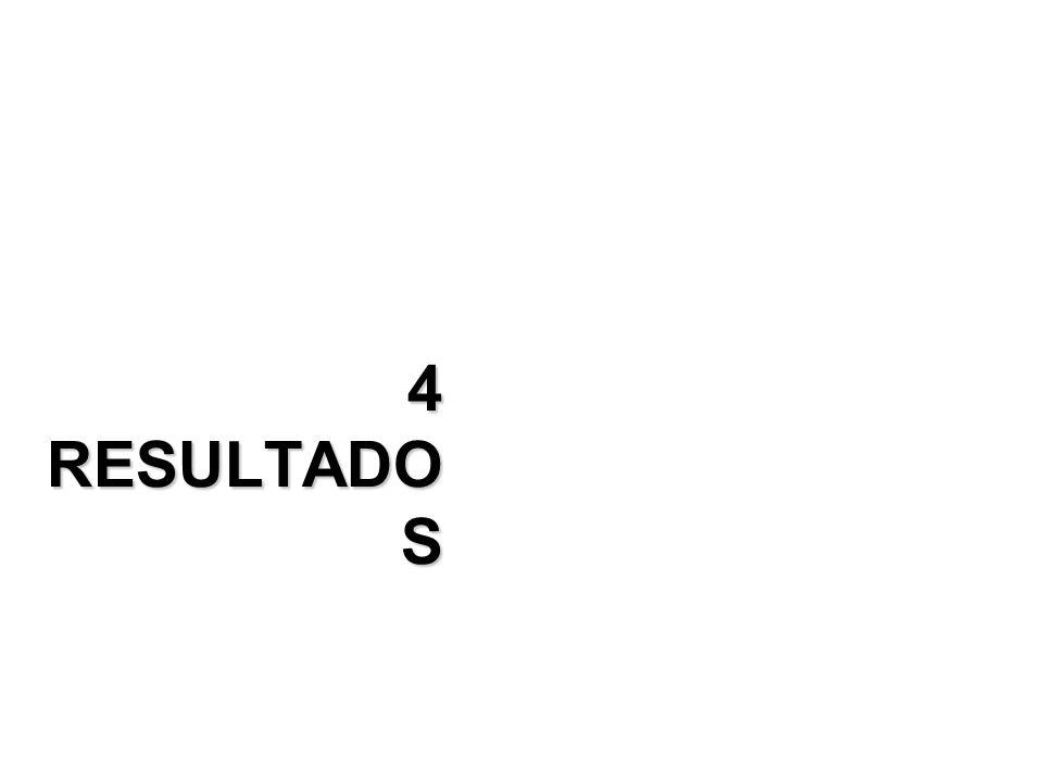 4 RESULTADO S