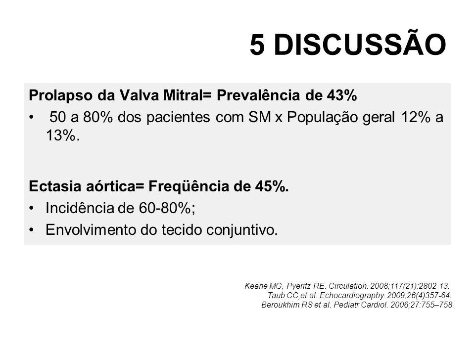5 DISCUSSÃO Prolapso da Valva Mitral= Prevalência de 43% 50 a 80% dos pacientes com SM x População geral 12% a 13%. Ectasia aórtica= Freqüência de 45%