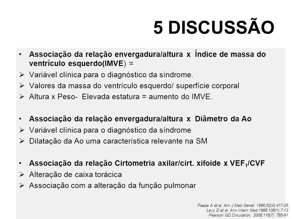 5 DISCUSSÃO Associação da relação envergadura/altura x Índice de massa do ventrículo esquerdo(IMVE) = Variável clínica para o diagnóstico da síndrome.