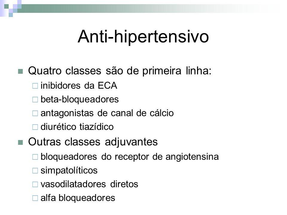 Anti-hipertensivo Quatro classes são de primeira linha: inibidores da ECA beta-bloqueadores antagonistas de canal de cálcio diurético tiazídico Outras