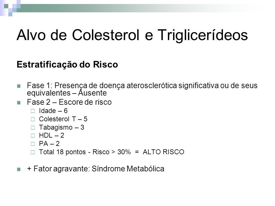 Alvo de Colesterol e Triglicerídeos Estratificação do Risco Fase 1: Presença de doença aterosclerótica significativa ou de seus equivalentes – Ausente