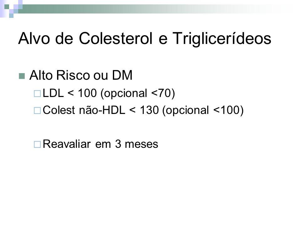 Alvo de Colesterol e Triglicerídeos Alto Risco ou DM LDL < 100 (opcional <70) Colest não-HDL < 130 (opcional <100) Reavaliar em 3 meses