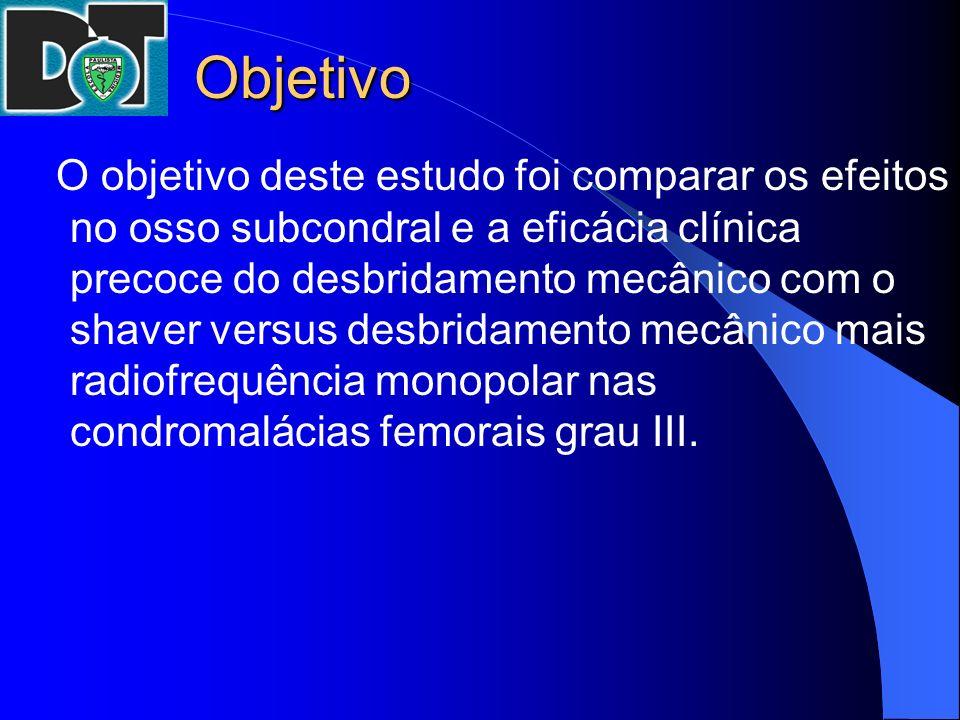 Objetivo O objetivo deste estudo foi comparar os efeitos no osso subcondral e a eficácia clínica precoce do desbridamento mecânico com o shaver versus