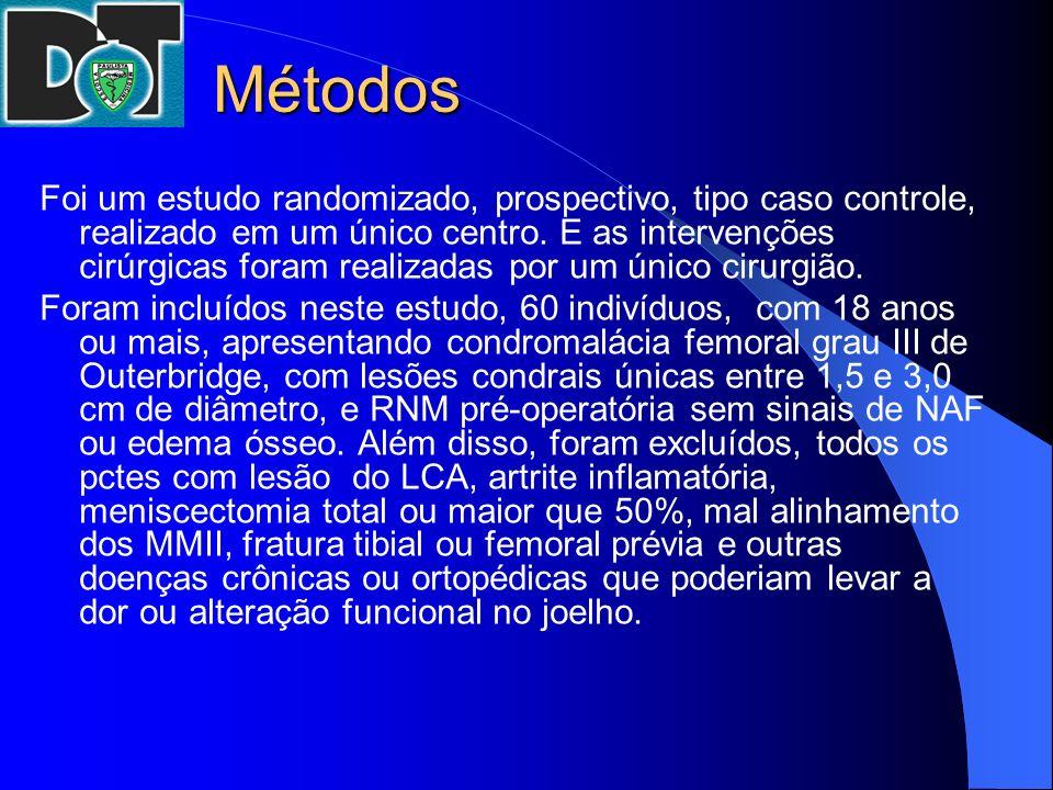 Métodos Foi um estudo randomizado, prospectivo, tipo caso controle, realizado em um único centro. E as intervenções cirúrgicas foram realizadas por um