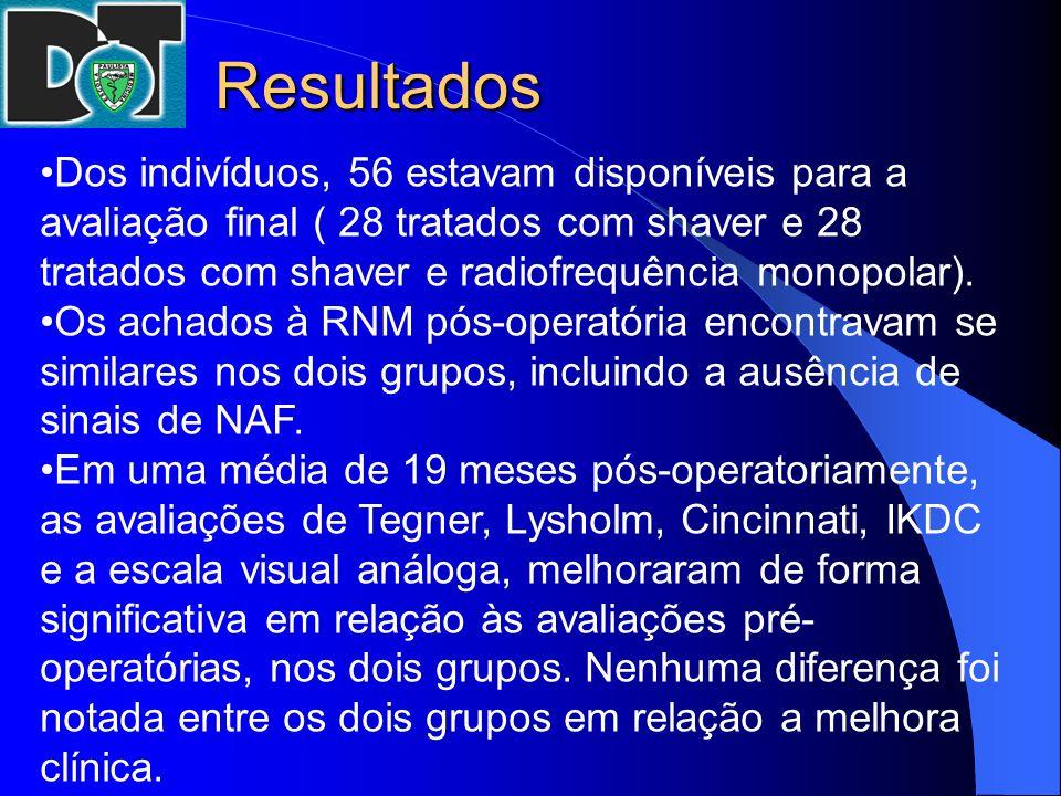 Resultados Dos indivíduos, 56 estavam disponíveis para a avaliação final ( 28 tratados com shaver e 28 tratados com shaver e radiofrequência monopolar