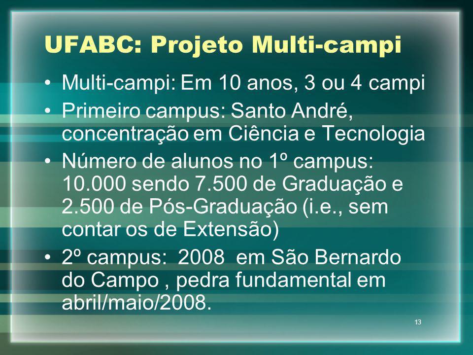 13 UFABC: Projeto Multi-campi Multi-campi: Em 10 anos, 3 ou 4 campi Primeiro campus: Santo André, concentração em Ciência e Tecnologia Número de aluno