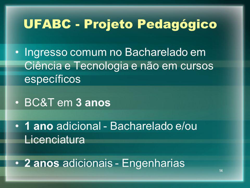 14 UFABC - Projeto Pedagógico Ingresso comum no Bacharelado em Ciência e Tecnologia e não em cursos específicos BC&T em 3 anos 1 ano adicional - Bacha