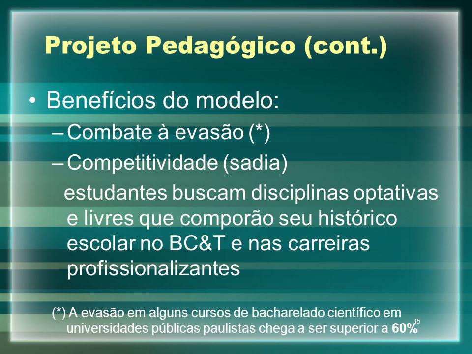 15 Projeto Pedagógico (cont.) Benefícios do modelo: –Combate à evasão (*) –Competitividade (sadia) estudantes buscam disciplinas optativas e livres qu