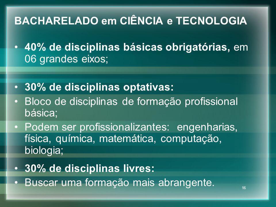 16 BACHARELADO em CIÊNCIA e TECNOLOGIA 40% de disciplinas básicas obrigatórias, em 06 grandes eixos; 30% de disciplinas optativas: Bloco de disciplina