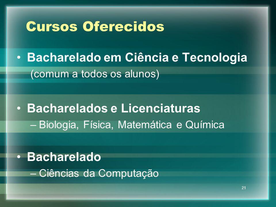 21 Cursos Oferecidos Bacharelado em Ciência e Tecnologia (comum a todos os alunos) Bacharelados e Licenciaturas –Biologia, Física, Matemática e Químic