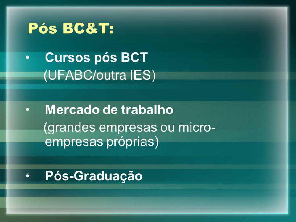 Pós BC&T: Cursos pós BCT (UFABC/outra IES) Mercado de trabalho (grandes empresas ou micro- empresas próprias) Pós-Graduação