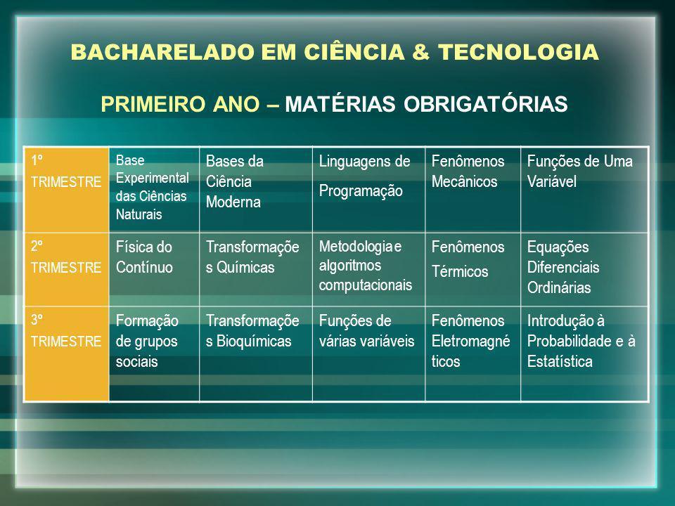 BACHARELADO EM CIÊNCIA & TECNOLOGIA PRIMEIRO ANO – MATÉRIAS OBRIGATÓRIAS 1º TRIMESTRE Base Experimental das Ciências Naturais Bases da Ciência Moderna