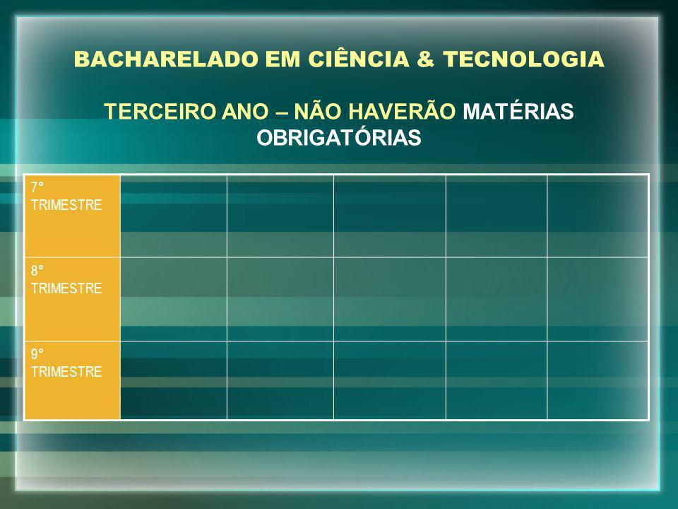 BACHARELADO EM CIÊNCIA & TECNOLOGIA TERCEIRO ANO – NÃO HAVERÃO MATÉRIAS OBRIGATÓRIAS 7° TRIMESTRE 8° TRIMESTRE 9° TRIMESTRE