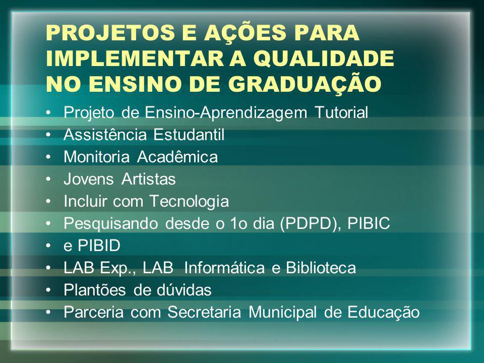 PROJETOS E AÇÕES PARA IMPLEMENTAR A QUALIDADE NO ENSINO DE GRADUAÇÃO Projeto de Ensino-Aprendizagem Tutorial Assistência Estudantil Monitoria Acadêmic