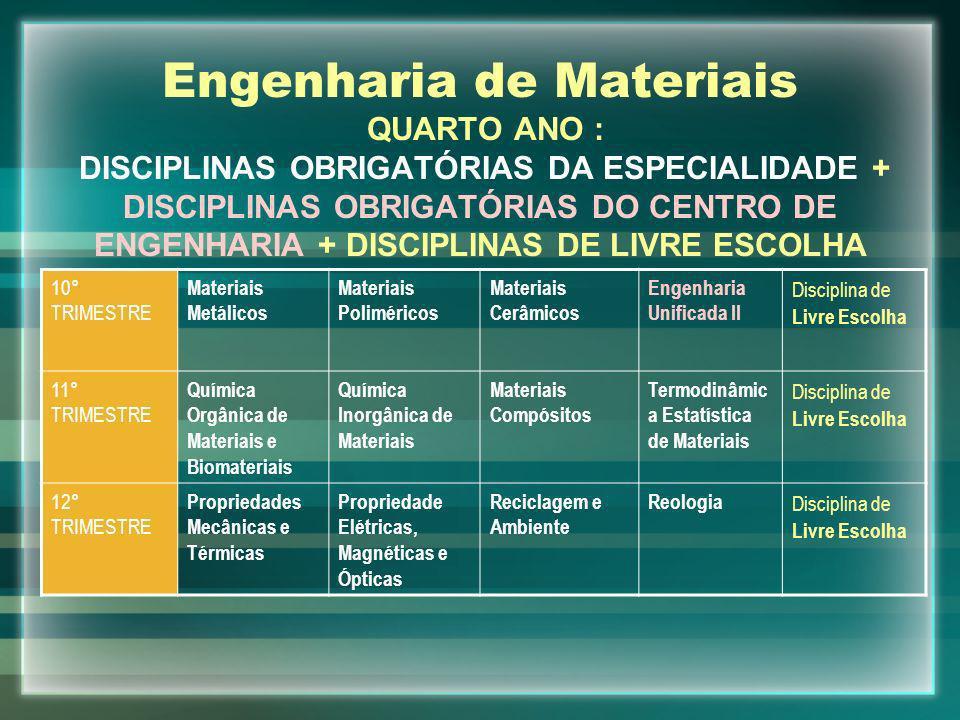 Engenharia de Materiais QUARTO ANO : DISCIPLINAS OBRIGATÓRIAS DA ESPECIALIDADE + DISCIPLINAS OBRIGATÓRIAS DO CENTRO DE ENGENHARIA + DISCIPLINAS DE LIV
