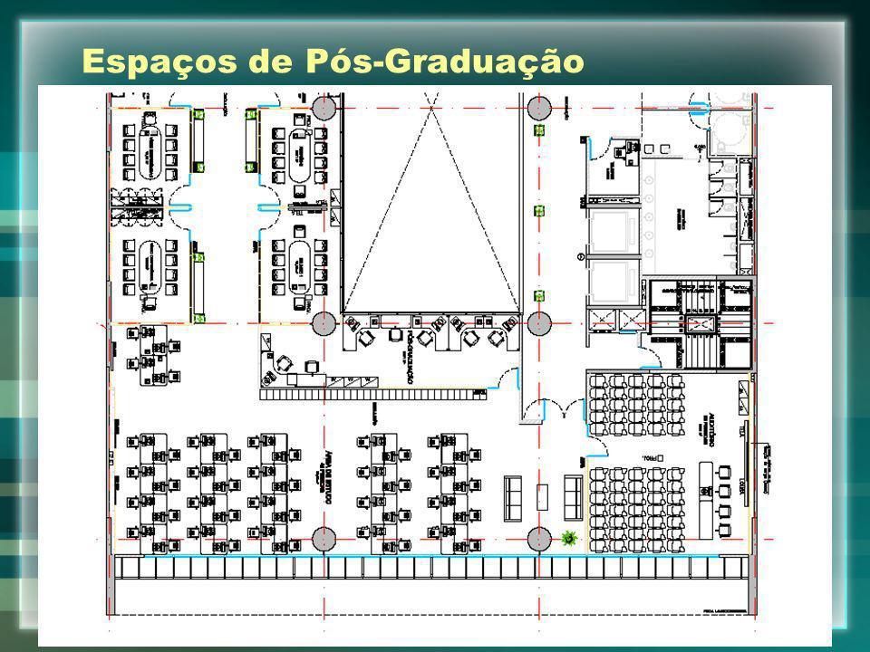 Espaços de Pós-Graduação