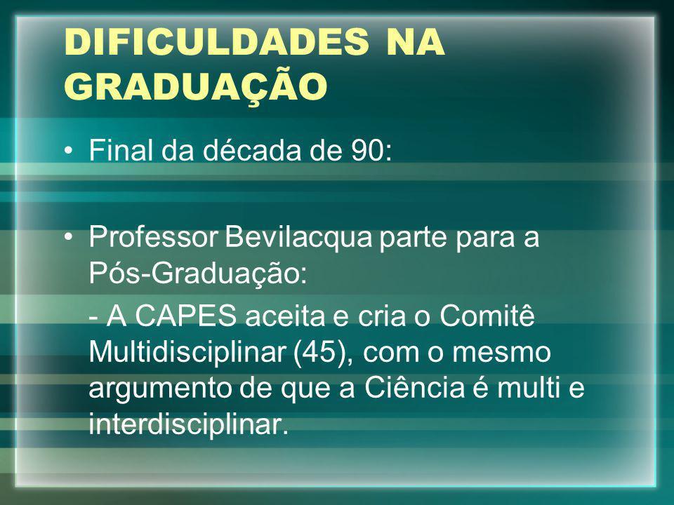 DIFICULDADES NA GRADUAÇÃO Final da década de 90: Professor Bevilacqua parte para a Pós-Graduação: - A CAPES aceita e cria o Comitê Multidisciplinar (4