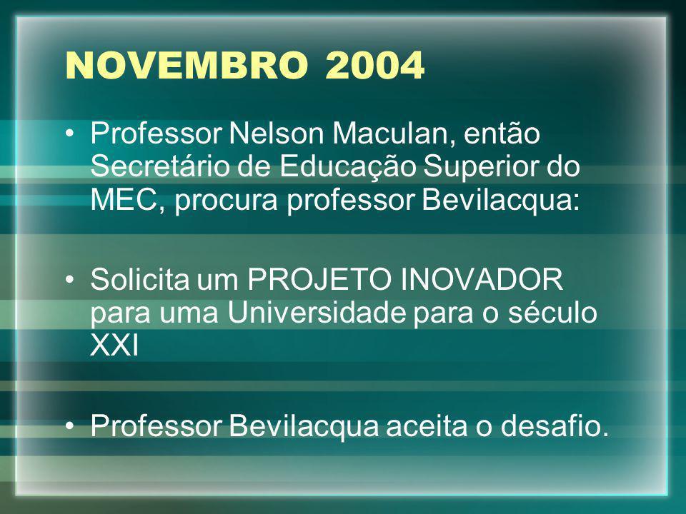 NOVEMBRO 2004 Professor Nelson Maculan, então Secretário de Educação Superior do MEC, procura professor Bevilacqua: Solicita um PROJETO INOVADOR para