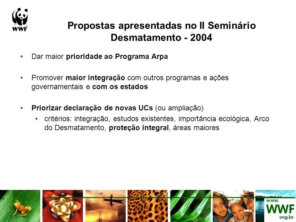 Propostas apresentadas no II Seminário Desmatamento - 2004 Dar maior prioridade ao Programa Arpa Promover maior integração com outros programas e açõe