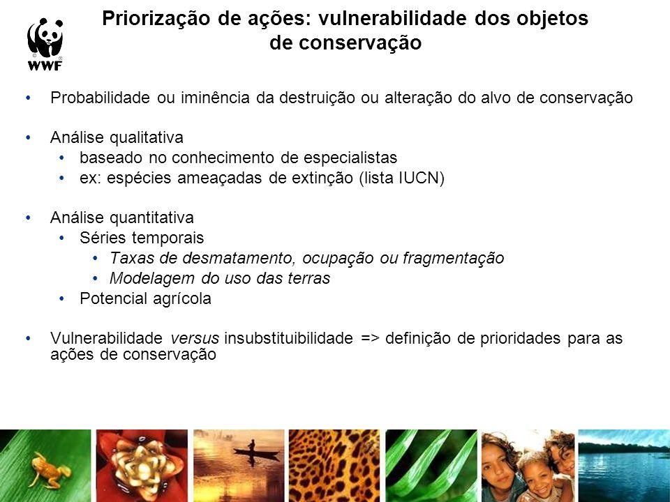 Priorização de ações: vulnerabilidade dos objetos de conservação Probabilidade ou iminência da destruição ou alteração do alvo de conservação Análise