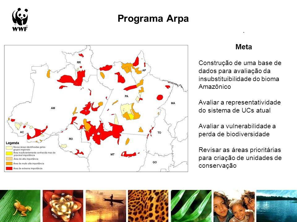 . Meta Construção de uma base de dados para avaliação da insubstituibilidade do bioma Amazônico Avaliar a representatividade do sistema de UCs atual A