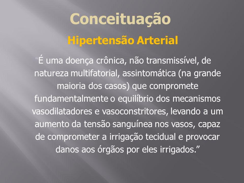 Conceituação Hipertensão Arterial É uma doença crônica, não transmissível, de natureza multifatorial, assintomática (na grande maioria dos casos) que