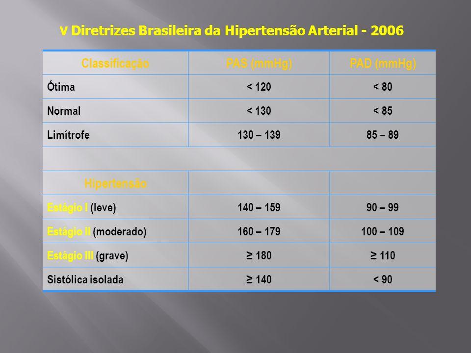 ClassificaçãoPAS (mmHg)PAD (mmHg) Ótima< 120< 80 Normal< 130< 85 Limítrofe130 – 13985 – 89 Hipertensão Estágio I (leve)140 – 15990 – 99 Estágio II (mo