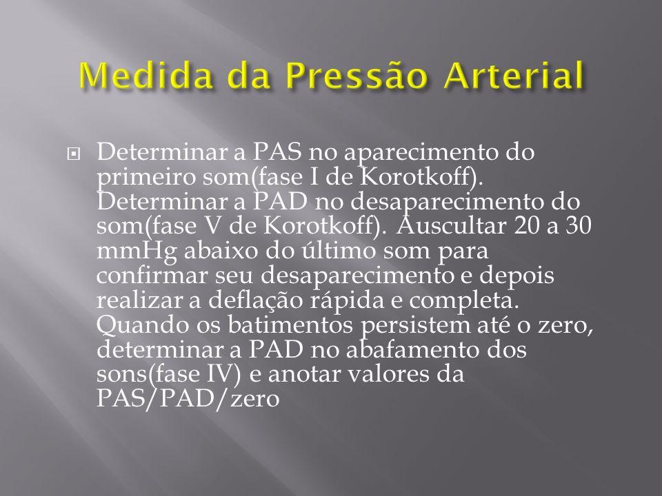 Determinar a PAS no aparecimento do primeiro som(fase I de Korotkoff). Determinar a PAD no desaparecimento do som(fase V de Korotkoff). Auscultar 20 a