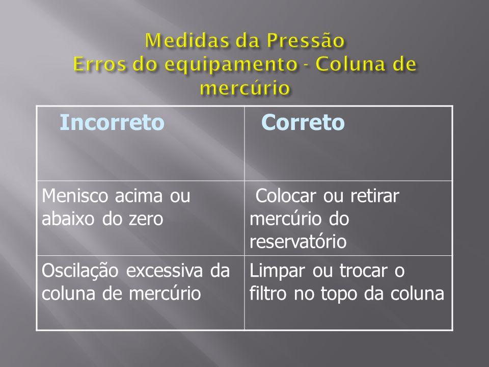 Incorreto Correto Menisco acima ou abaixo do zero Colocar ou retirar mercúrio do reservatório Oscilação excessiva da coluna de mercúrio Limpar ou troc