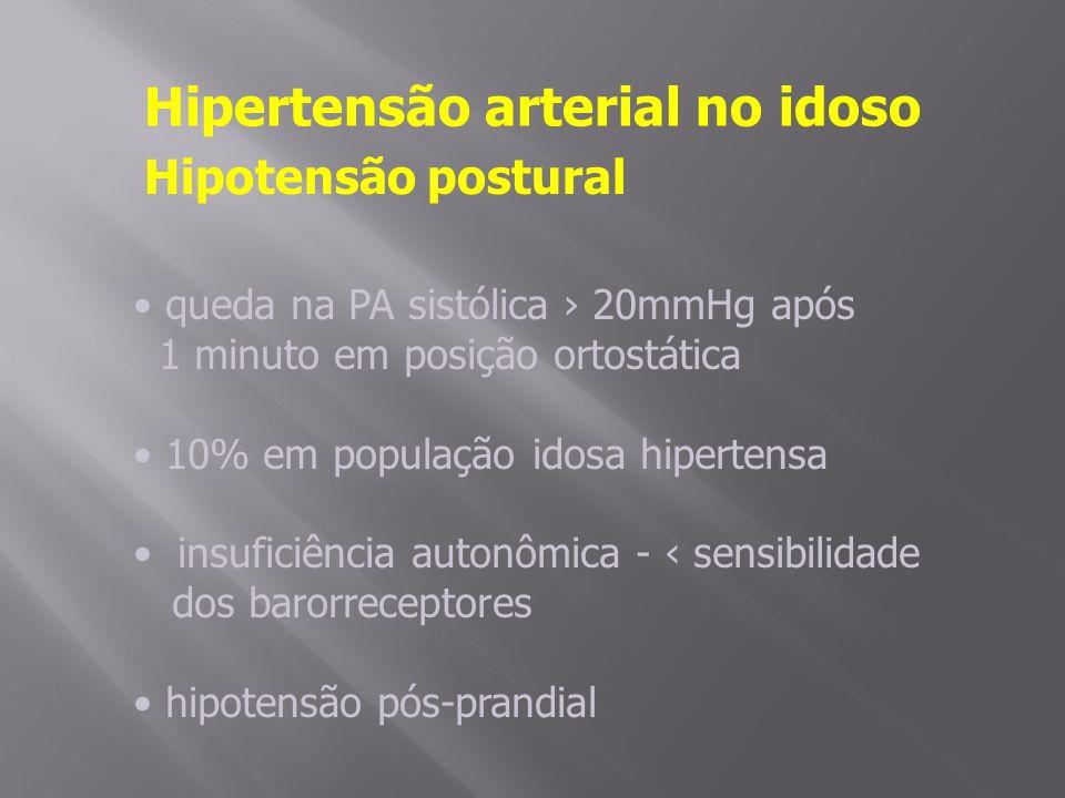 Hipertensão arterial no idoso Hipotensão postural queda na PA sistólica 20mmHg após 1 minuto em posição ortostática 10% em população idosa hipertensa insuficiência autonômica - sensibilidade dos barorreceptores hipotensão pós-prandial