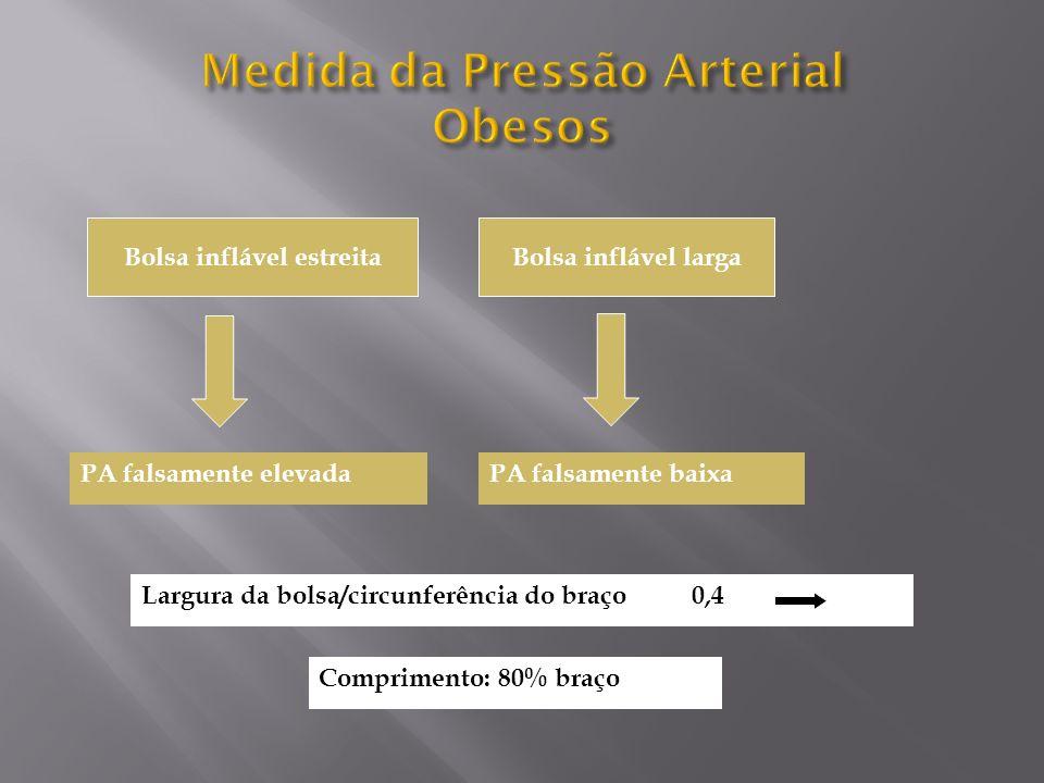 Bolsa inflável estreitaBolsa inflável larga PA falsamente elevadaPA falsamente baixa Largura da bolsa/circunferência do braço 0,4 Comprimento: 80% braço