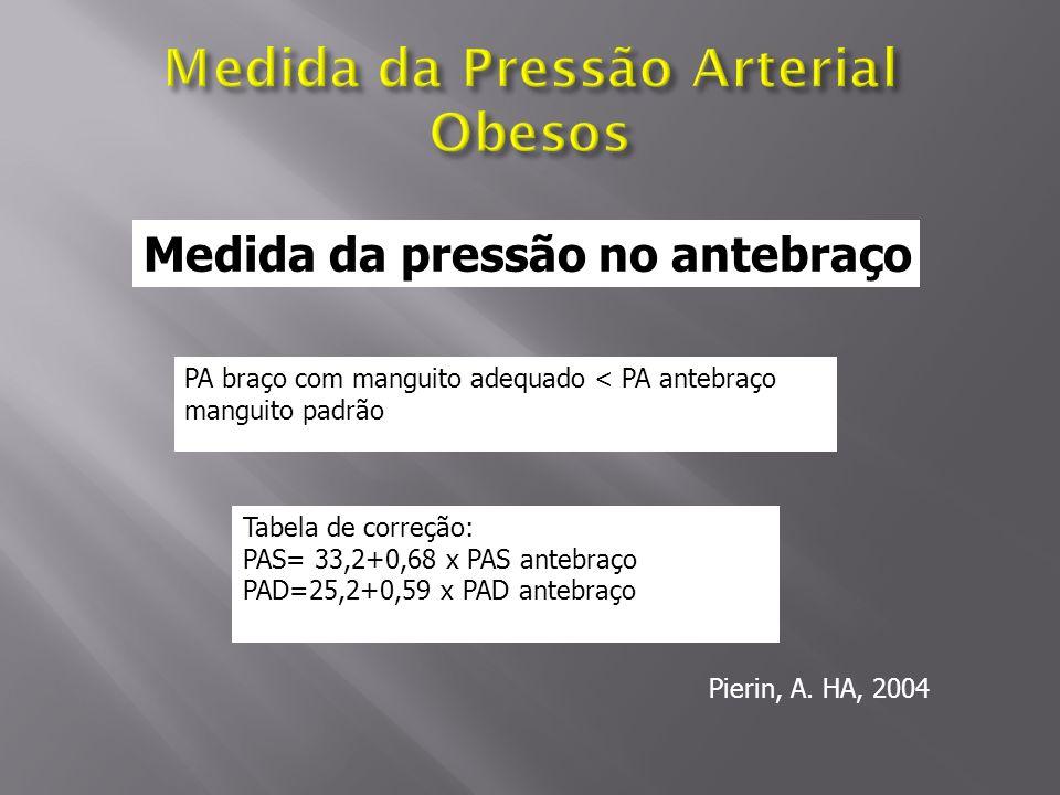 Medida da pressão no antebraço PA braço com manguito adequado < PA antebraço manguito padrão Tabela de correção: PAS= 33,2+0,68 x PAS antebraço PAD=25,2+0,59 x PAD antebraço Pierin, A.