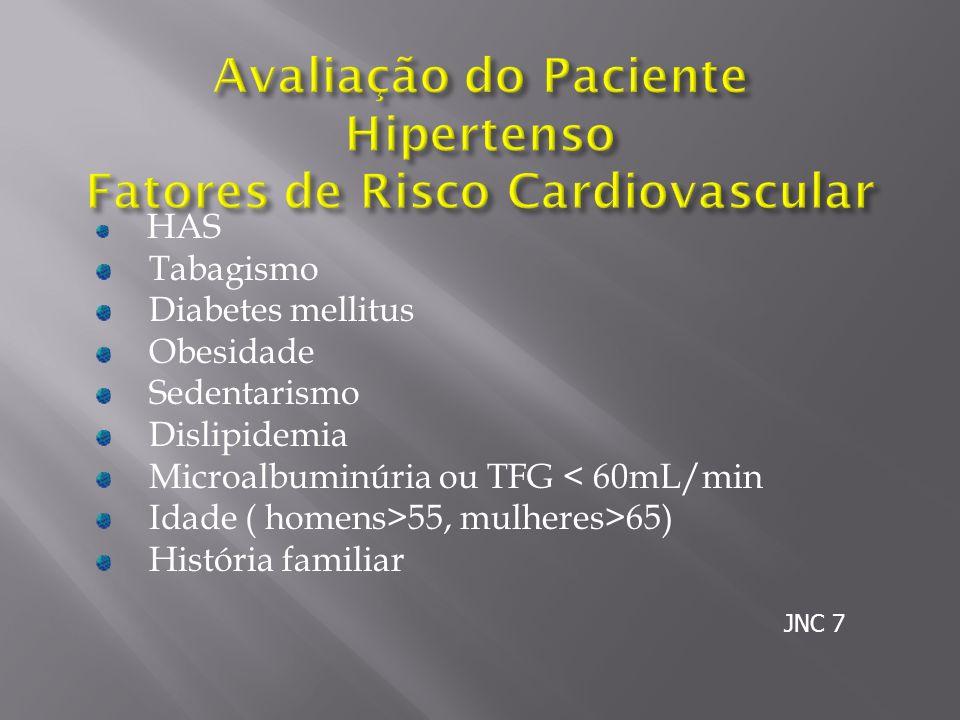 HAS Tabagismo Diabetes mellitus Obesidade Sedentarismo Dislipidemia Microalbuminúria ou TFG < 60mL/min Idade ( homens>55, mulheres>65) História familiar JNC 7