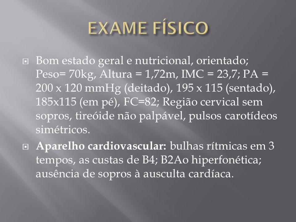 Bom estado geral e nutricional, orientado; Peso= 70kg, Altura = 1,72m, IMC = 23,7; PA = 200 x 120 mmHg (deitado), 195 x 115 (sentado), 185x115 (em pé), FC=82; Região cervical sem sopros, tireóide não palpável, pulsos carotídeos simétricos.