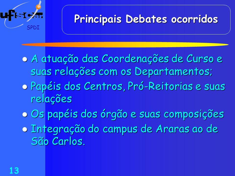 SPDI 13 Principais Debates ocorridos A atuação das Coordenações de Curso e suas relações com os Departamentos; A atuação das Coordenações de Curso e s