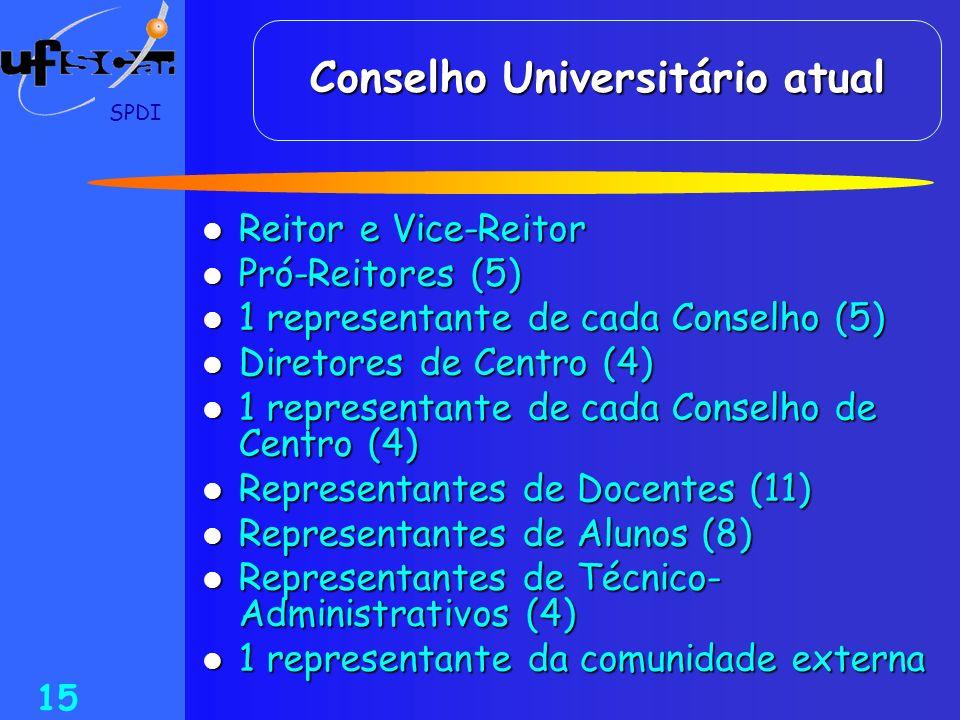 SPDI 15 Conselho Universitário atual Reitor e Vice-Reitor Reitor e Vice-Reitor Pró-Reitores (5) Pró-Reitores (5) 1 representante de cada Conselho (5)
