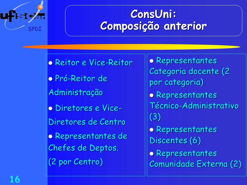 SPDI 16 ConsUni: Composição anterior Reitor e Vice-Reitor Reitor e Vice-Reitor Pró-Reitor de Administração Pró-Reitor de Administração Diretores e Vic
