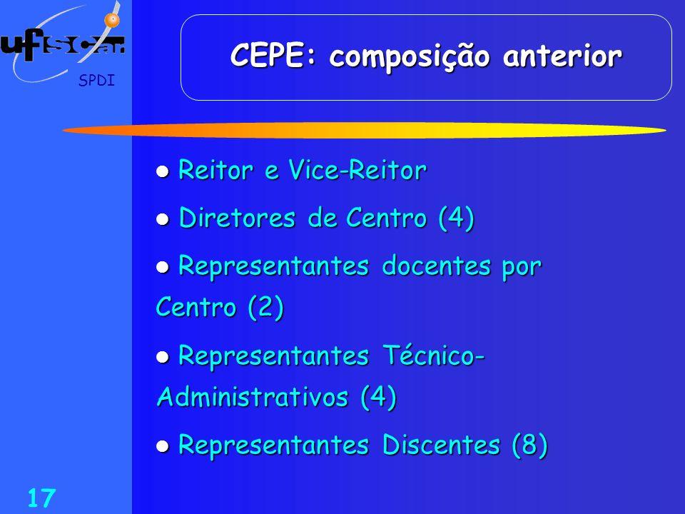 SPDI 17 CEPE: composição anterior Reitor e Vice-Reitor Reitor e Vice-Reitor Diretores de Centro (4) Diretores de Centro (4) Representantes docentes po