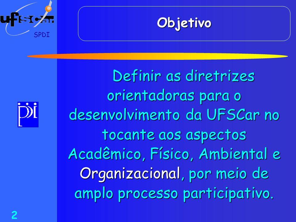 SPDI 2 Objetivo Definir as diretrizes orientadoras para o desenvolvimento da UFSCar no tocante aos aspectos Acadêmico, Físico, Ambiental e Organizacio