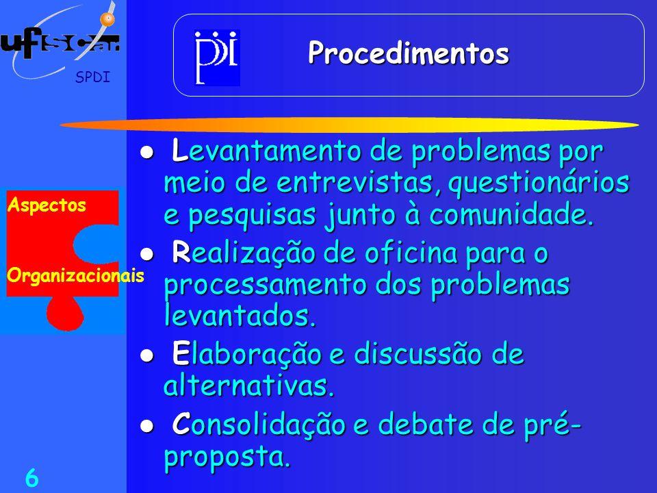 SPDI 6 Procedimentos Levantamento de problemas por meio de entrevistas, questionários e pesquisas junto à comunidade. Levantamento de problemas por me