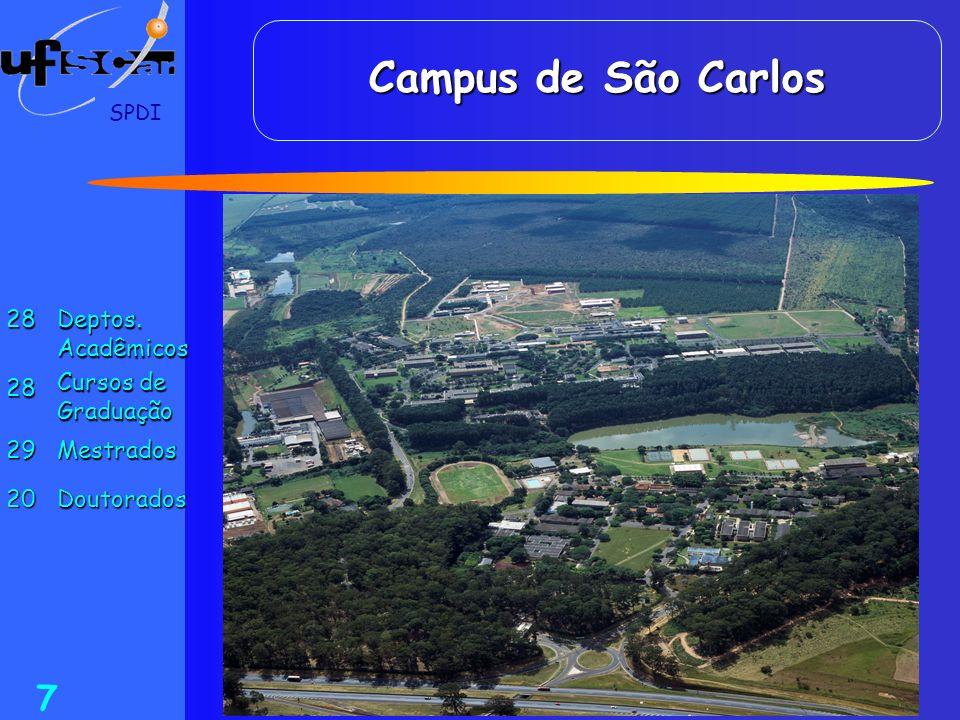 SPDI 7 Campus de São Carlos 2828 Deptos. Acadêmicos Cursos de Graduação 29Mestrados 20Doutorados