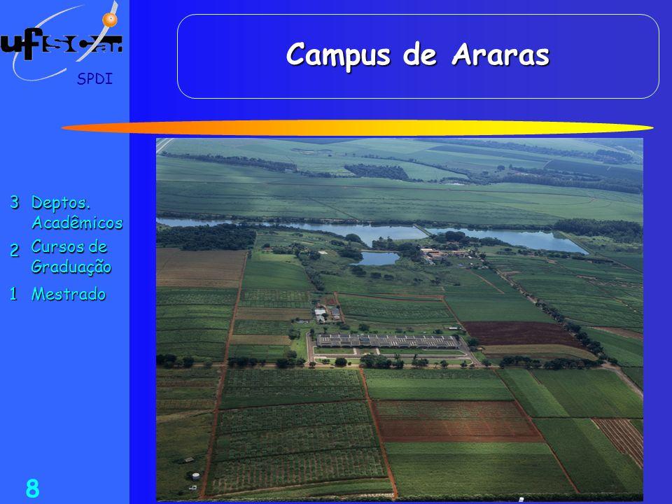 SPDI 8 Campus de Araras 32 Deptos. Acadêmicos Cursos de Graduação 1Mestrado